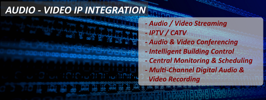 AVIT INTEGRATION: COMMUNICATIONS, COLLABORATION, CONTROL