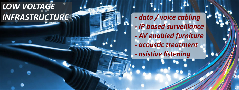 CABLING: VOICE, DATA, SURVEILLANCE, ASL INDUCTION LOOPS